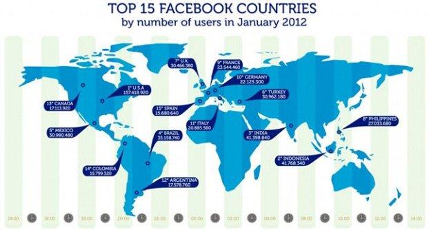 estadistica de usuarios de facebook por países